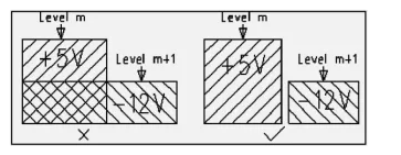 PCB设计电源平面应该怎样考虑哪些因素