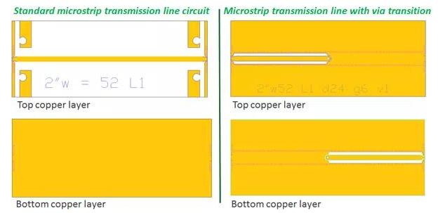 PCB板电镀过孔性能评估有了5G有什么改变