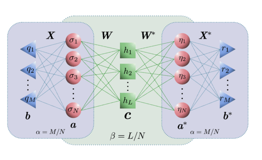 模拟量子计算在未来还将面临诸多挑战