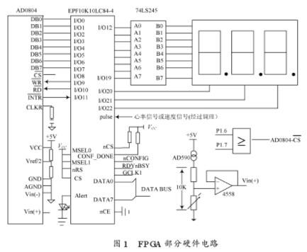 基于ICR技术的FPGA配置电路硬件设计及其工作原理