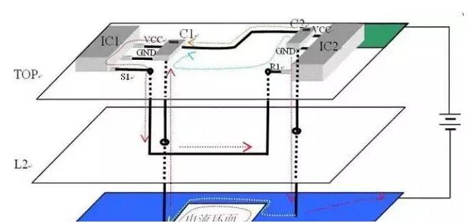 如何制作性能稳定的PCB板