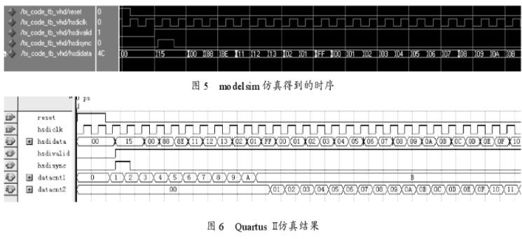 利用FPGA硬件處理速度性能實現HSDI高速數據接口的設計