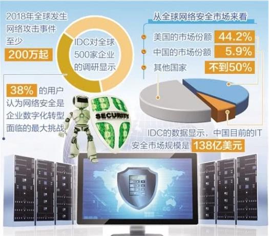 """第七届互联网安全大会在北京召开,对网络战要做到""""三化"""""""