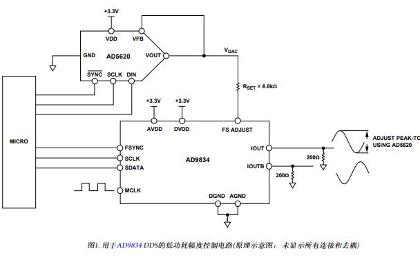 用于AD9834波形发生器DDS的幅度控制电路详细分析