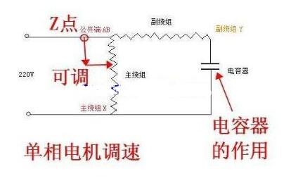 抽油烟机电机线的功能区分,用万用表进行测量的方法与步骤