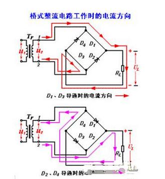 桥式整流电路你会怎样分析