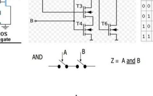 关于提高开关电源效率的方法分析