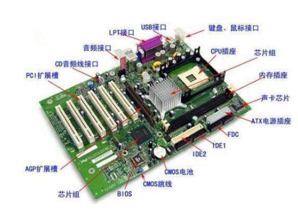 组装电脑的主板上那些插槽接口都是什么