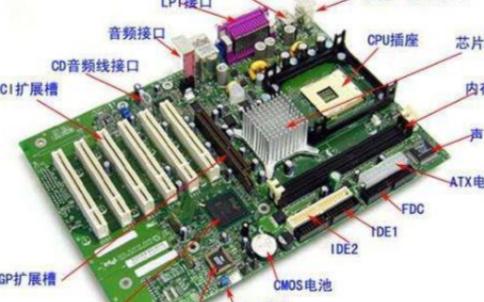 組裝電腦的主板上那些插槽接口都是什么