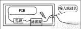 使用电源滤波器经常会出现那些常见错误