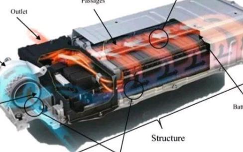 如果房车采用锂电池的话安全吗