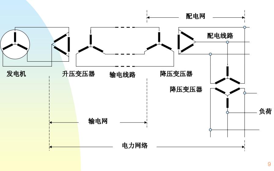 孙宏斌电力系统分析课件PDF电子书免费下载