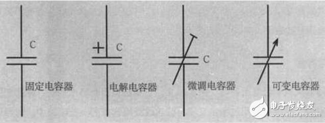 電容器的電路符號