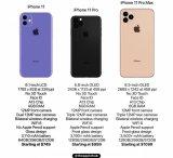 iPhone11爆料全收录