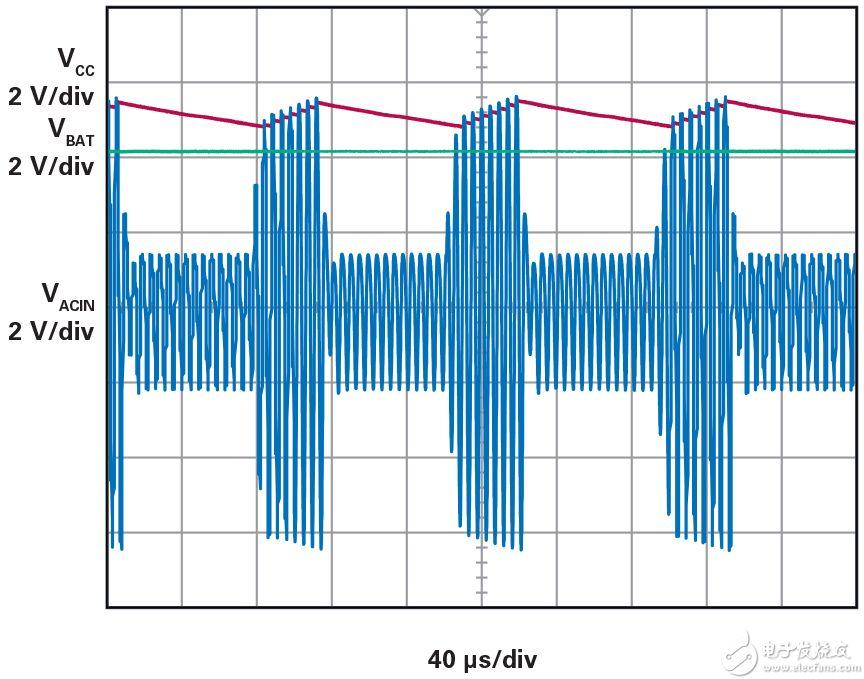 可穿戴设备的无线锂离子充电器解决方案包括集成式降压DC-DC转换器