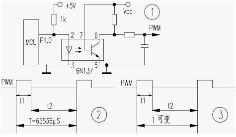 51单片机实现PWM输出功能的两种方法解析