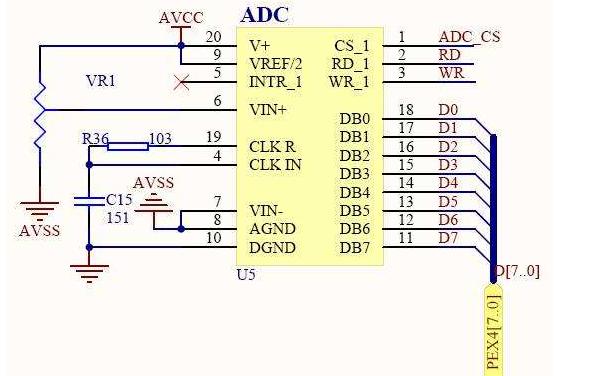 使用STM32F1XX系列单片机实现ADC驱动的程序免费下载