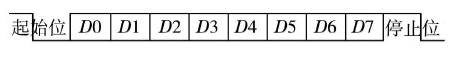 基于FPGA芯片的UART接口电路设计