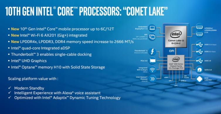 英特尔推出了新的第十代智能英特尔酷睿处理器