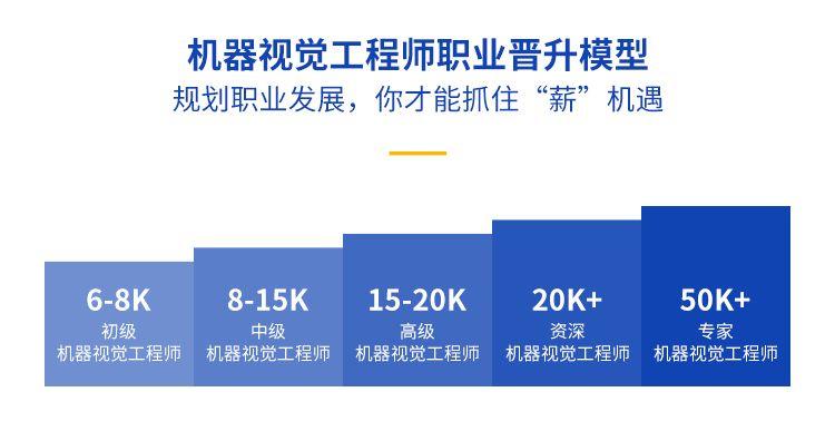 龍哥labview眾籌課程詳情_09.jpg