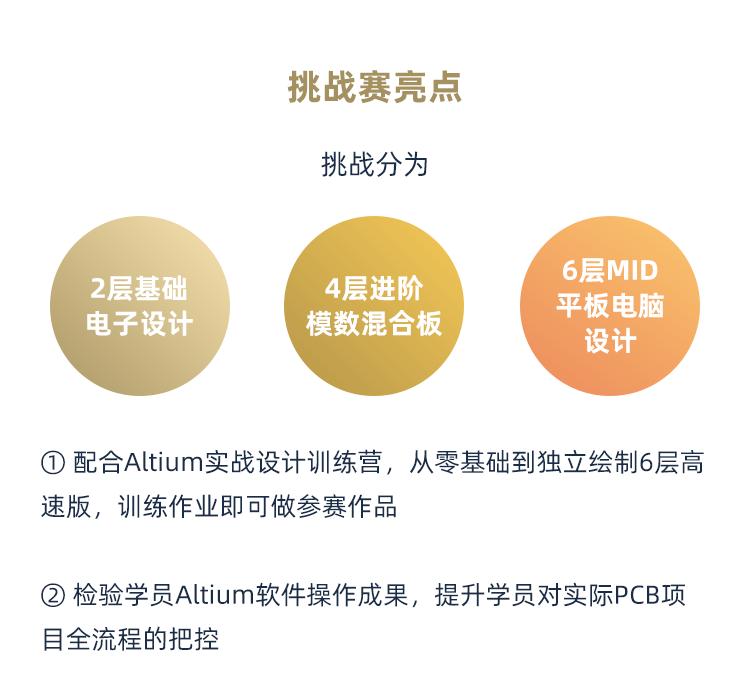 Altium詳情頁_02.png