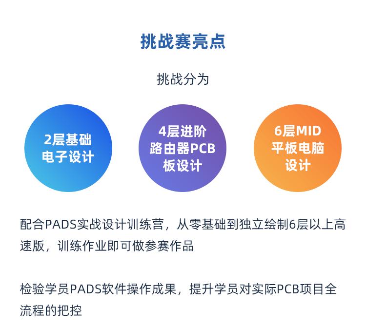 PADS詳情頁_03.png