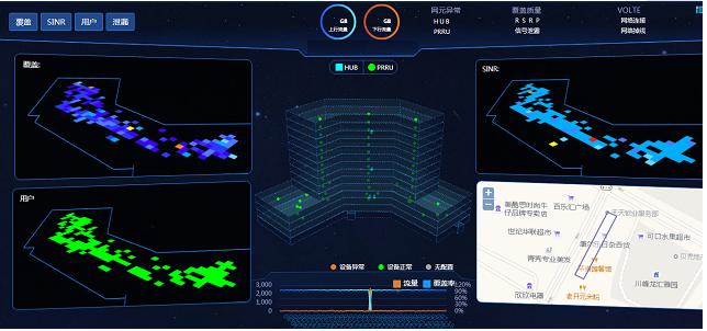 四川电信与华为联合发布了5G室内数字化智慧运营的最新成果