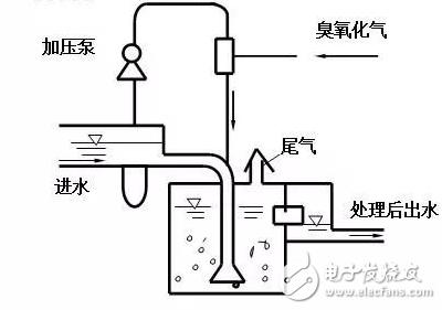 PCB生产过程中产生了污染物该怎么办