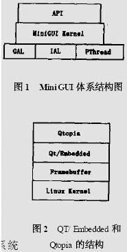 在ARMLinux平台上实现嵌入式系统中GUI的移植