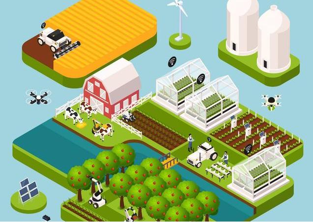 数字农业现在的发展处于一个怎样的状态