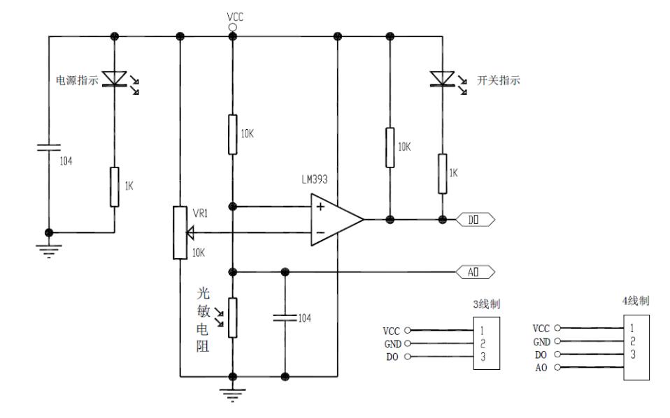 光敏电阻传感器模块使用说明书和测试程序及电路图免费下载