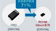"ROHM面向车载系统开发出200V耐压肖特基势垒二极管""RBxx8BM/NS200"""