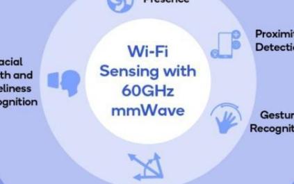 5G时代下无线网络也迎来了更高的WiFi标准