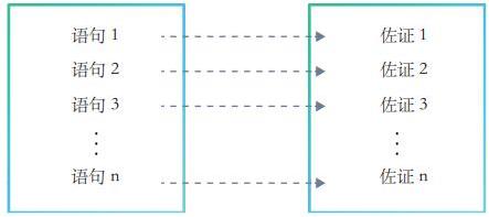 基于区块链技术的IAME识别网络介绍