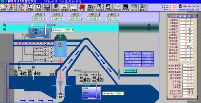 微机控制系统的优点_微机控制系统的缺点