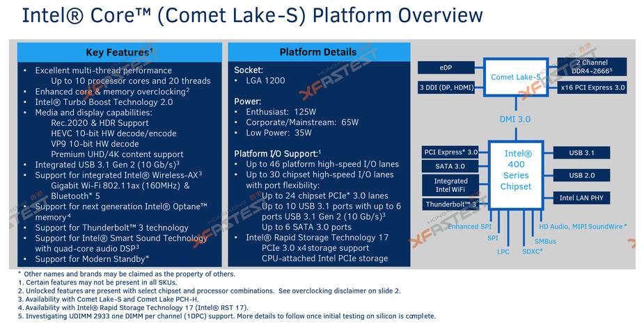据ECS和XFastest透露的消息来看,新处理器可能在2020年Q1季度发布