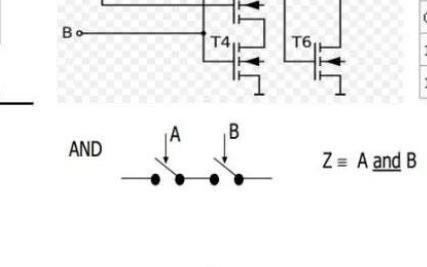 关于ST最新电子罗盘性能分析介绍