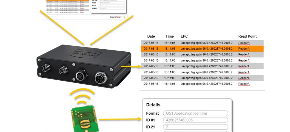 RFID怎样检测印刷电路板