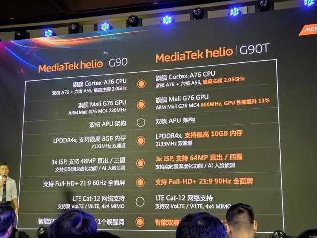 米粉狂喷的不是红米Note8,而是联发科G90T处理器