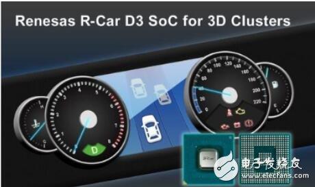 未来仪表盘会发展成什么样?3D液晶仪表盘或成为趋势