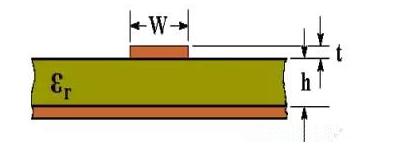 PCB 的阻抗控制是怎么一回事