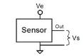 如何使用FPGA实现多种小波变换