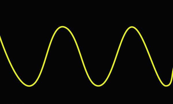逆变器主要分类与车载逆变器主流类型
