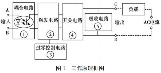固态继电器的工作原理及具有哪些特点