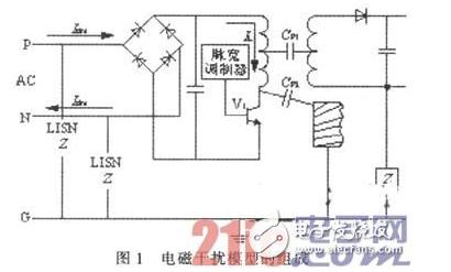 PCB电路设计过程中会有什么问题