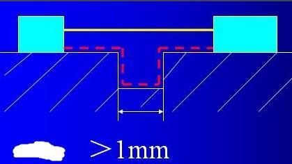 爬电距离和电气间隙的概念及要求