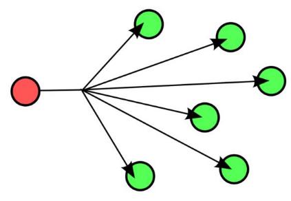 以太网和IP与TCP是如何运作的