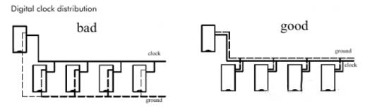 PCB元器件布局和布线的基本规则介绍