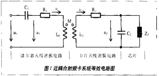 第二代身份證射頻卡芯片的噪聲檢測和可行的噪聲標定方法