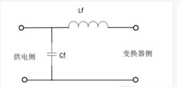 电源转换器设计中的EMI辐射抑制方法探讨
